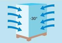 Палетизирање замрзнати производи